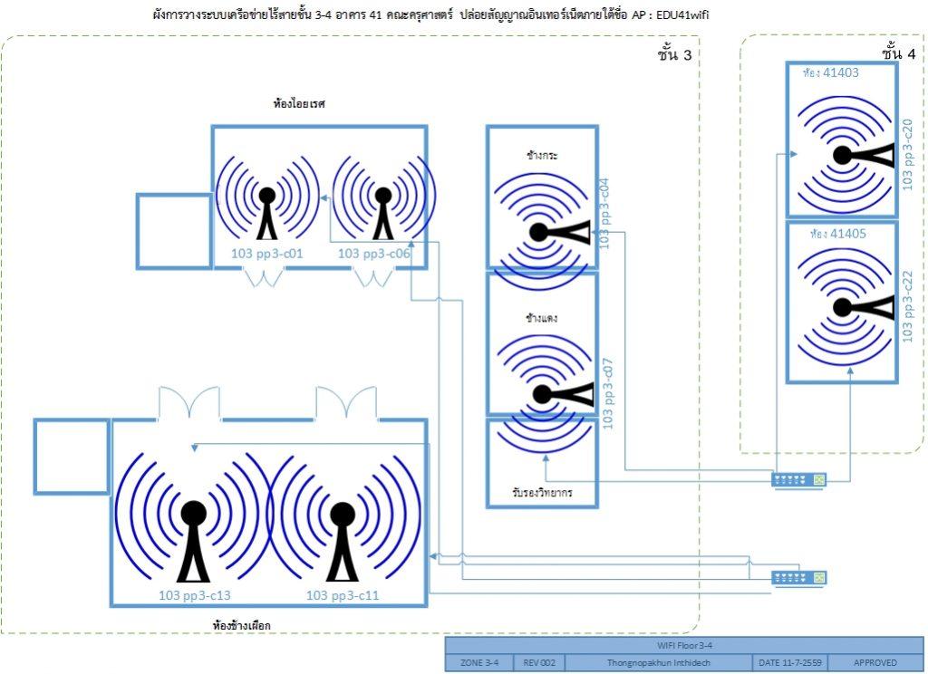 wirelessflr3