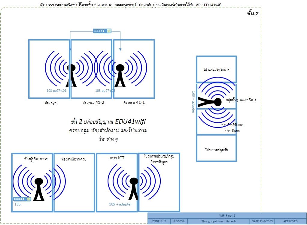 wirelessflr2