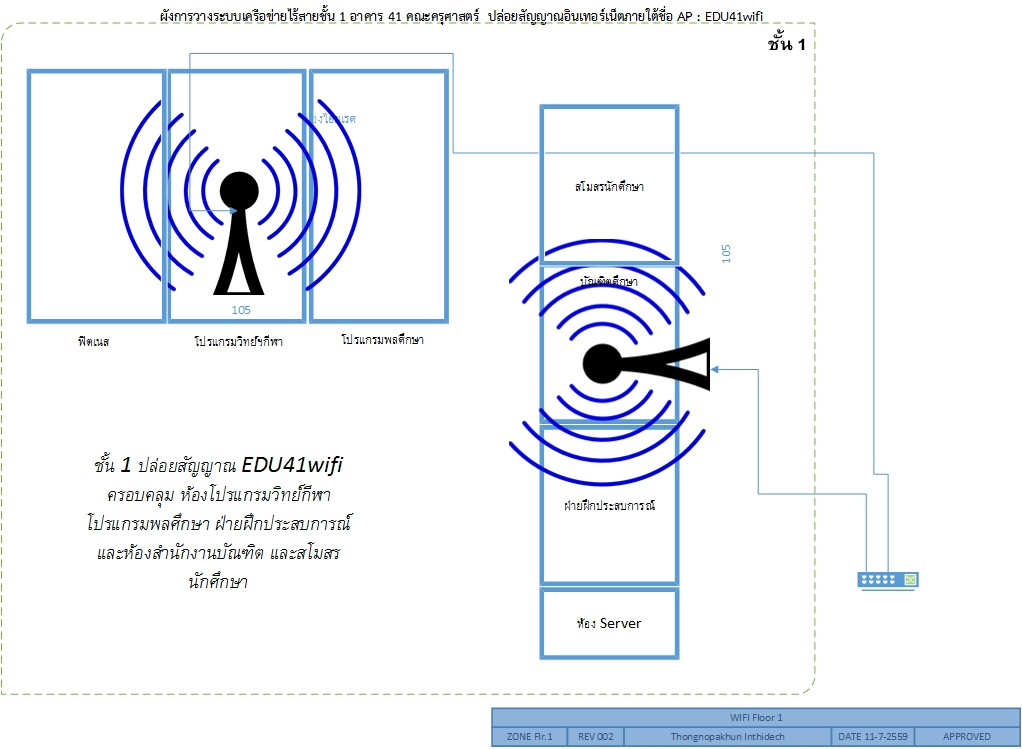 wirelessflr1